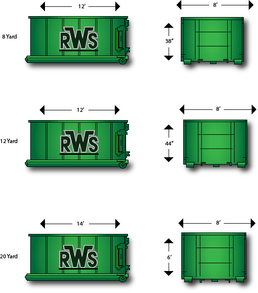 Dumpster Rental In Fairfield County Container Rental